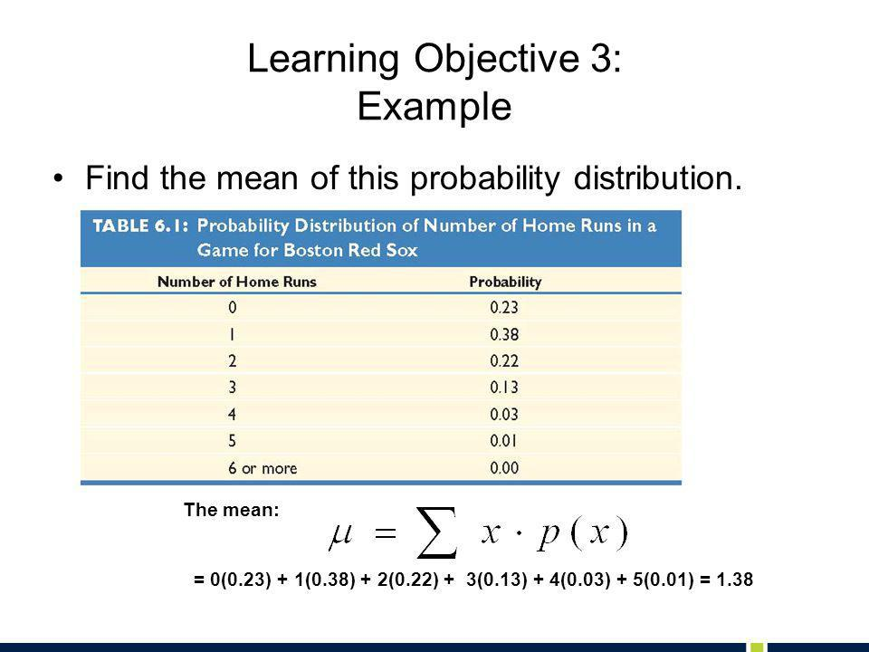 Learning Objective 3: Example Find the mean of this probability distribution.