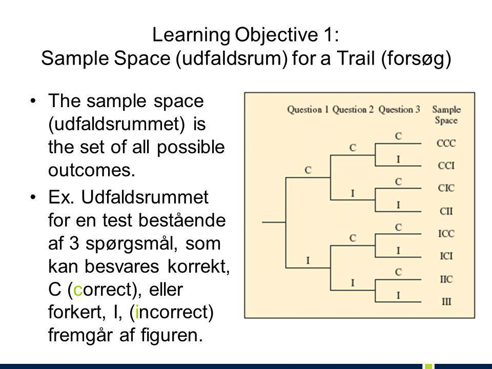 Learning Objective 1: Sample Space (udfaldsrum) for a Trail (forsøg) The sample space (udfaldsrummet) is the set of all possible outcomes.