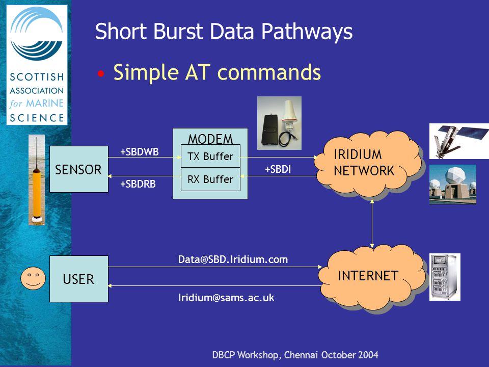 DBCP Workshop, Chennai October 2004 Short Burst Data Pathways Simple AT commands IRIDIUM NETWORK INTERNET SENSOR USER MODEM TX Buffer RX Buffer +SBDWB +SBDRB +SBDI Data@SBD.Iridium.com Iridium@sams.ac.uk