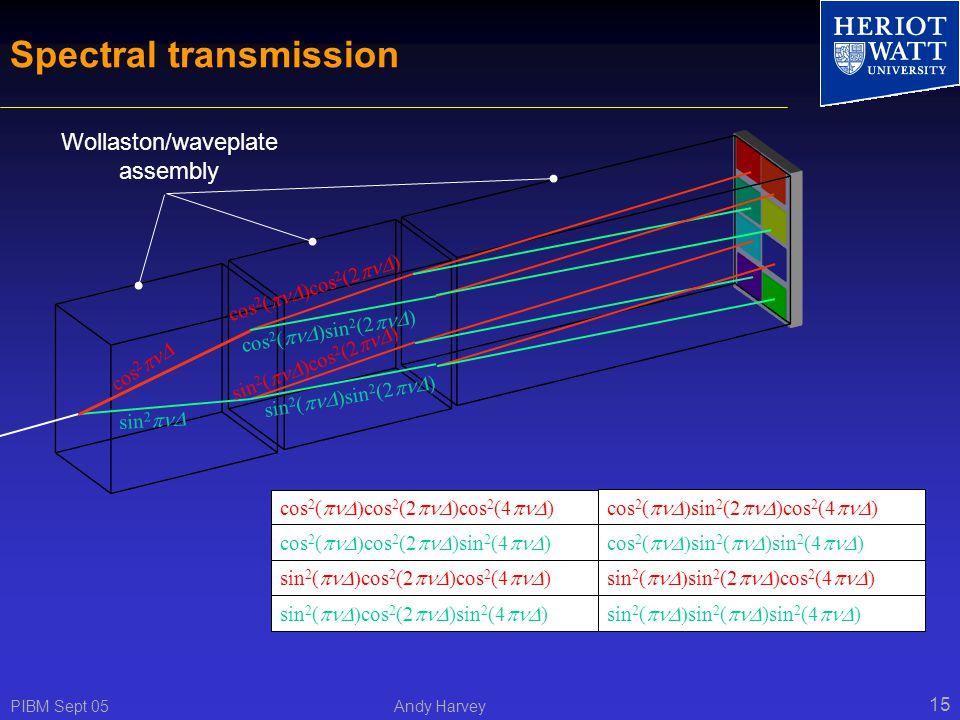 PIBM Sept 05 Andy Harvey 15 Spectral transmission cos 2  sin 2  cos 2 (  cos 2 (2  ) sin 2 (  cos 2 (2  ) cos 2 (  sin 2 (2  ) sin 2 (  sin 2 (2  ) cos 2 (  cos 2 (2  )cos 2 (4  ) cos 2 (  sin 2 (2  )cos 2 (4  ) cos 2 (  cos 2 (2  )sin 2 (4  )cos 2 (  sin 2 (  )sin 2 (4  ) sin 2 (  cos 2 (2  )cos 2 (4  )sin 2 (  sin 2 (2  )cos 2 (4  ) sin 2 (  cos 2 (2  )sin 2 (4  )sin 2 (  sin 2 (  )sin 2 (4  ) Wollaston/waveplate assembly