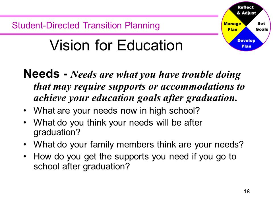 Student-Directed Transition Planning 18 Vision for Education Needs - Needs are what you have trouble doing that may require supports or accommodations