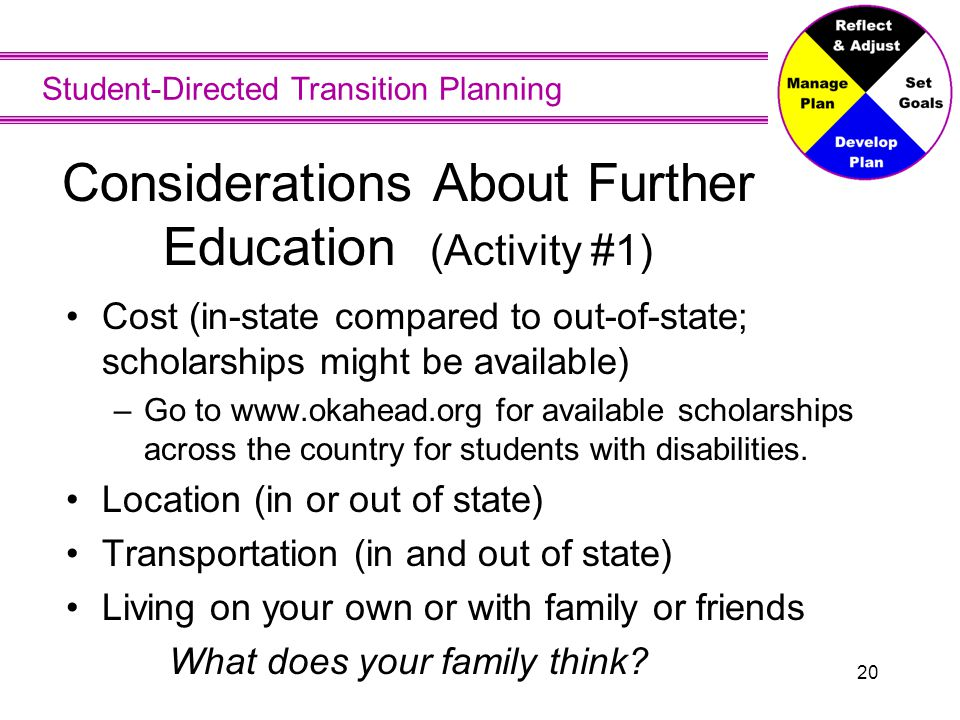 Student-Directed Transition Planning 20 Considerations About Further Education (Activity #1) Cost (in-state compared to out-of-state; scholarships mig