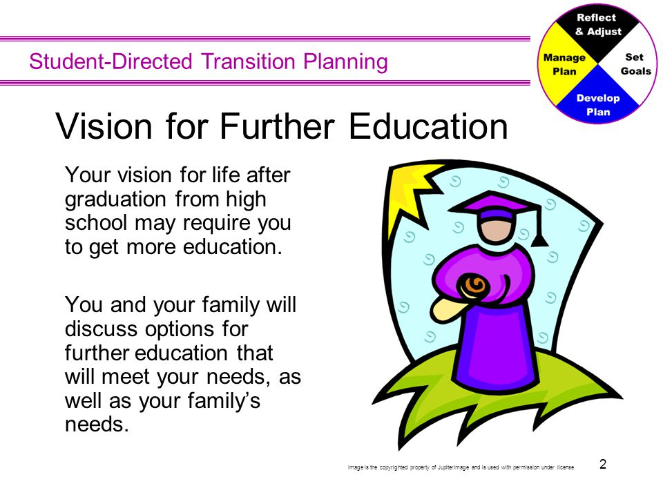 Student-Directed Transition Planning 2 Vision for Further Education Your vision for life after graduation from high school may require you to get more