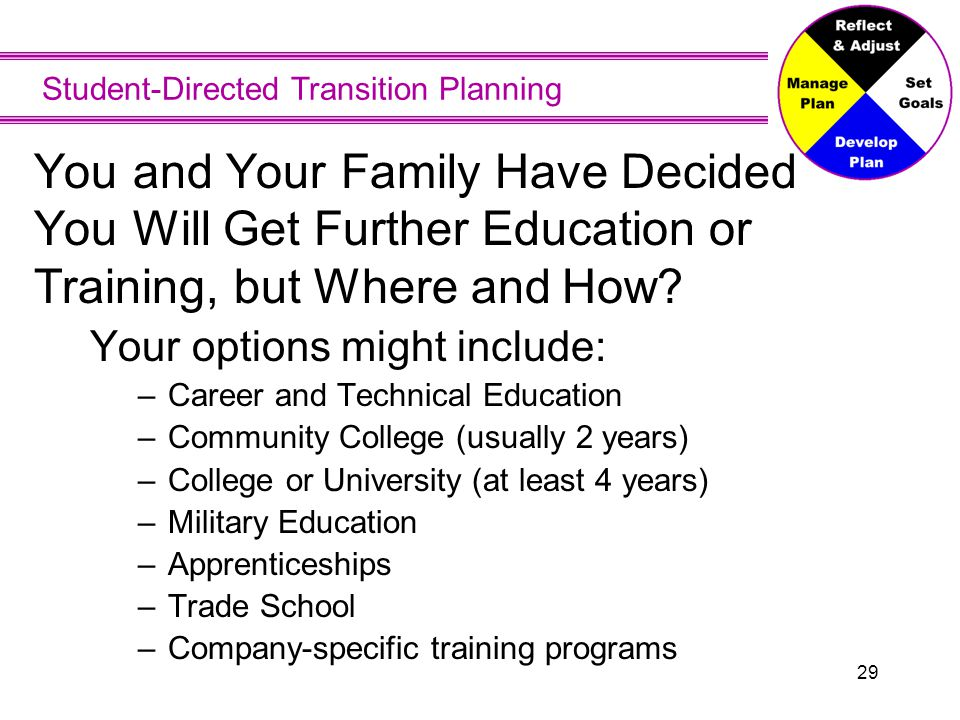 Student-Directed Transition Planning 29 You and Your Family Have Decided You Will Get Further Education or Training, but Where and How? Your options m