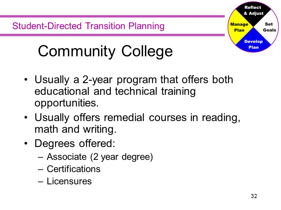 Student-Directed Transition Planning 32 Usually a 2-year program that offers both educational and technical training opportunities. Usually offers rem