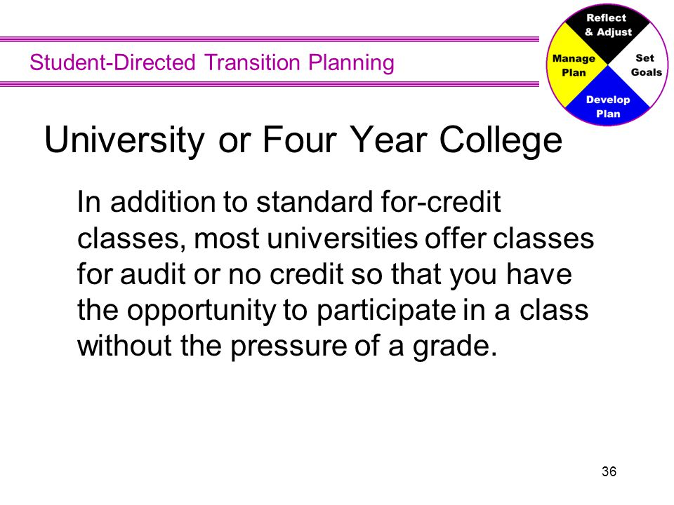 Student-Directed Transition Planning 36 University or Four Year College In addition to standard for-credit classes, most universities offer classes fo