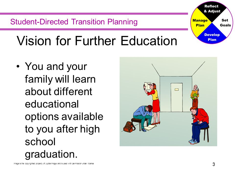 Student-Directed Transition Planning 3 Vision for Further Education You and your family will learn about different educational options available to yo