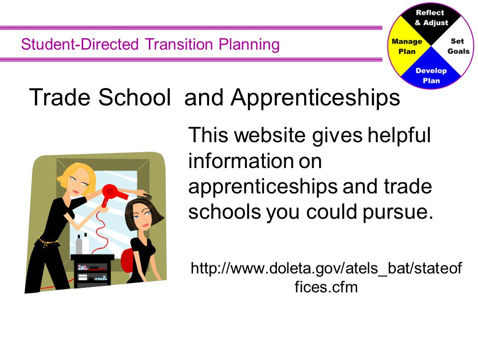 Student-Directed Transition Planning Trade School and Apprenticeships This website gives helpful information on apprenticeships and trade schools you