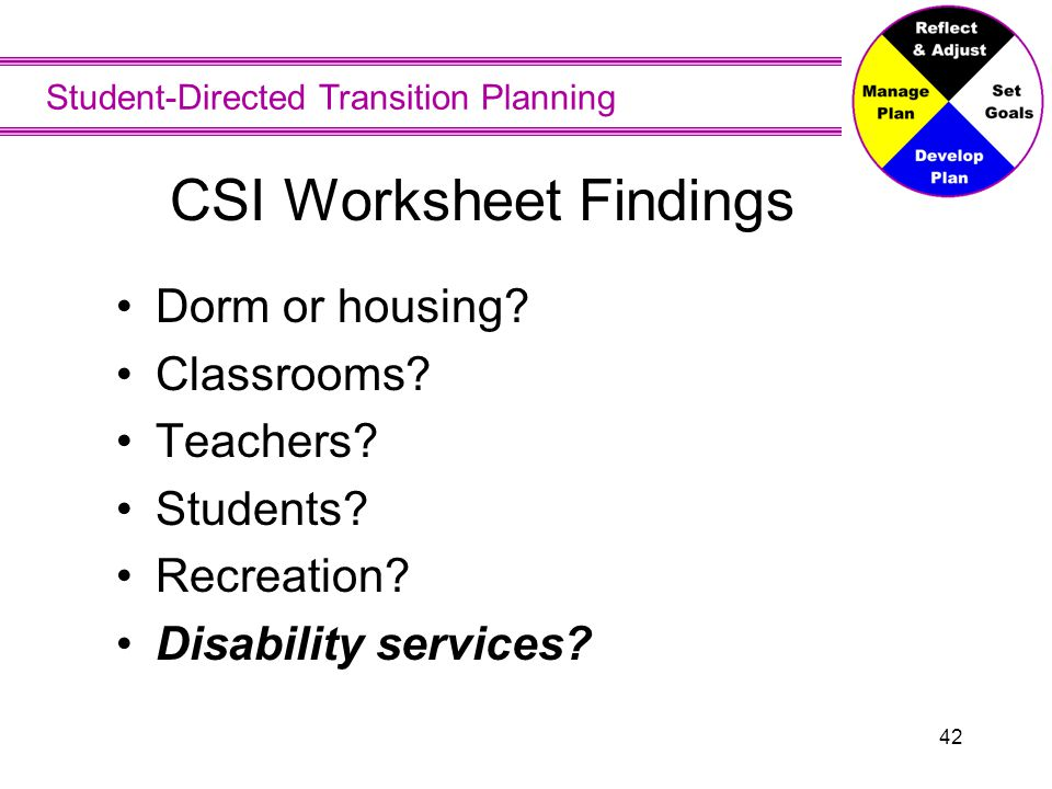 Student-Directed Transition Planning 42 CSI Worksheet Findings Dorm or housing? Classrooms? Teachers? Students? Recreation? Disability services?