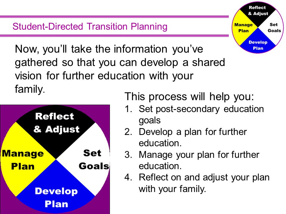 Student-Directed Transition Planning Now, you'll take the information you've gathered so that you can develop a shared vision for further education wi