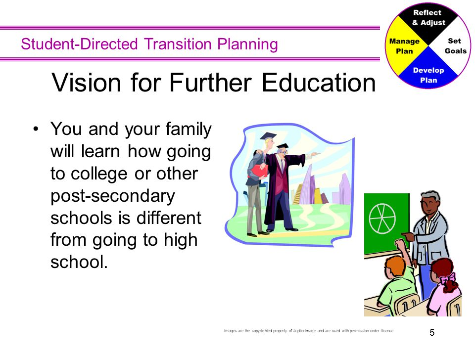 Student-Directed Transition Planning 5 Vision for Further Education You and your family will learn how going to college or other post-secondary school