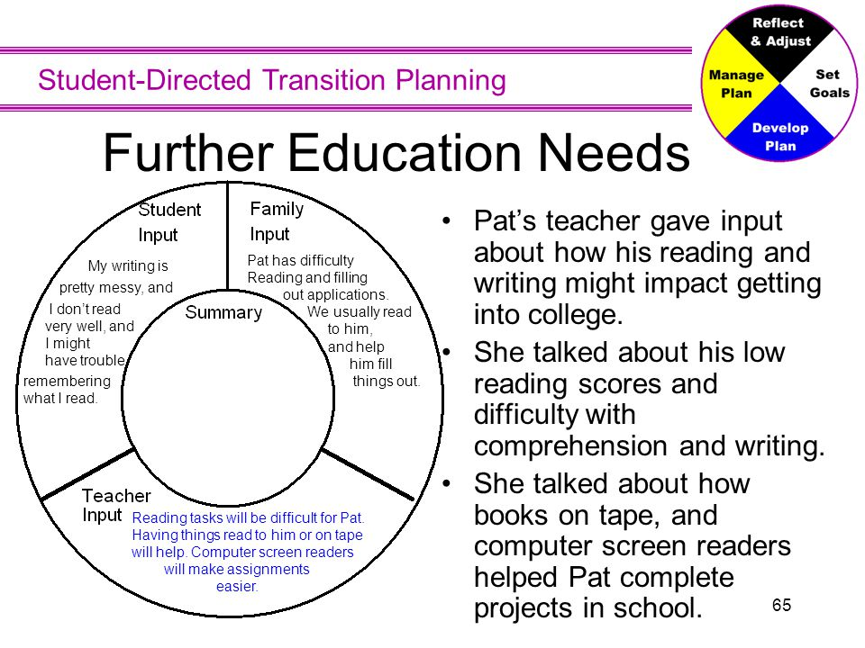 Student-Directed Transition Planning 65 Further Education Needs Pat's teacher gave input about how his reading and writing might impact getting into c