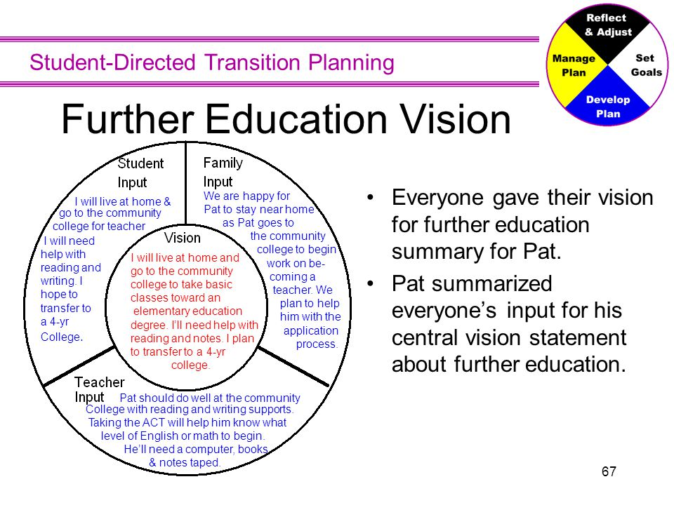 Student-Directed Transition Planning 67 Everyone gave their vision for further education summary for Pat. Pat summarized everyone's input for his cent