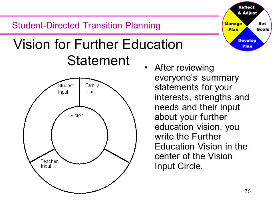 Student-Directed Transition Planning 70 Vision for Further Education Statement After reviewing everyone's summary statements for your interests, stren