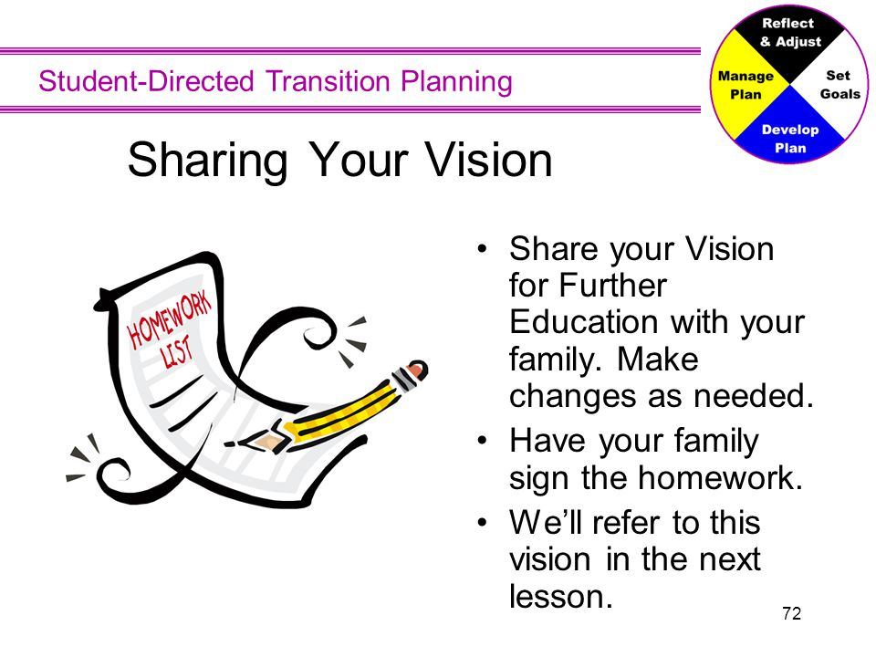 Student-Directed Transition Planning 72 Sharing Your Vision Share your Vision for Further Education with your family. Make changes as needed. Have you