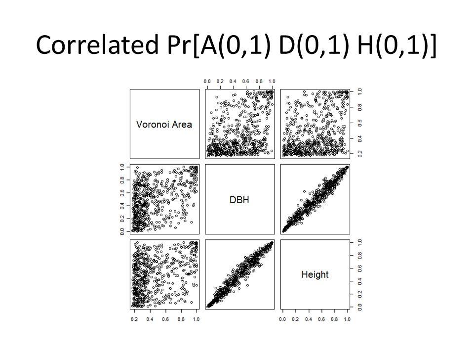 Correlated Pr[A(0,1) D(0,1) H(0,1)]
