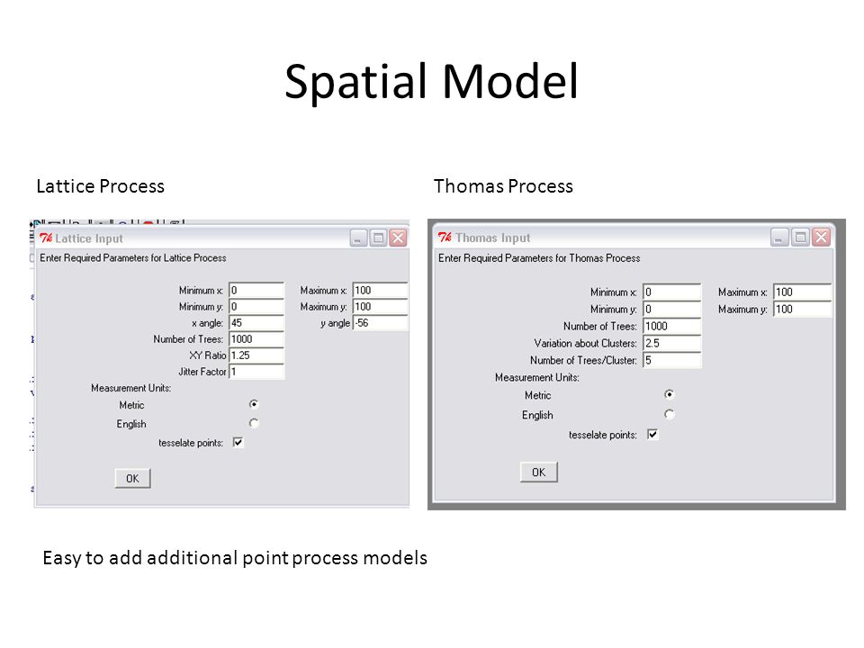 Spatial Model Lattice ProcessThomas Process Easy to add additional point process models