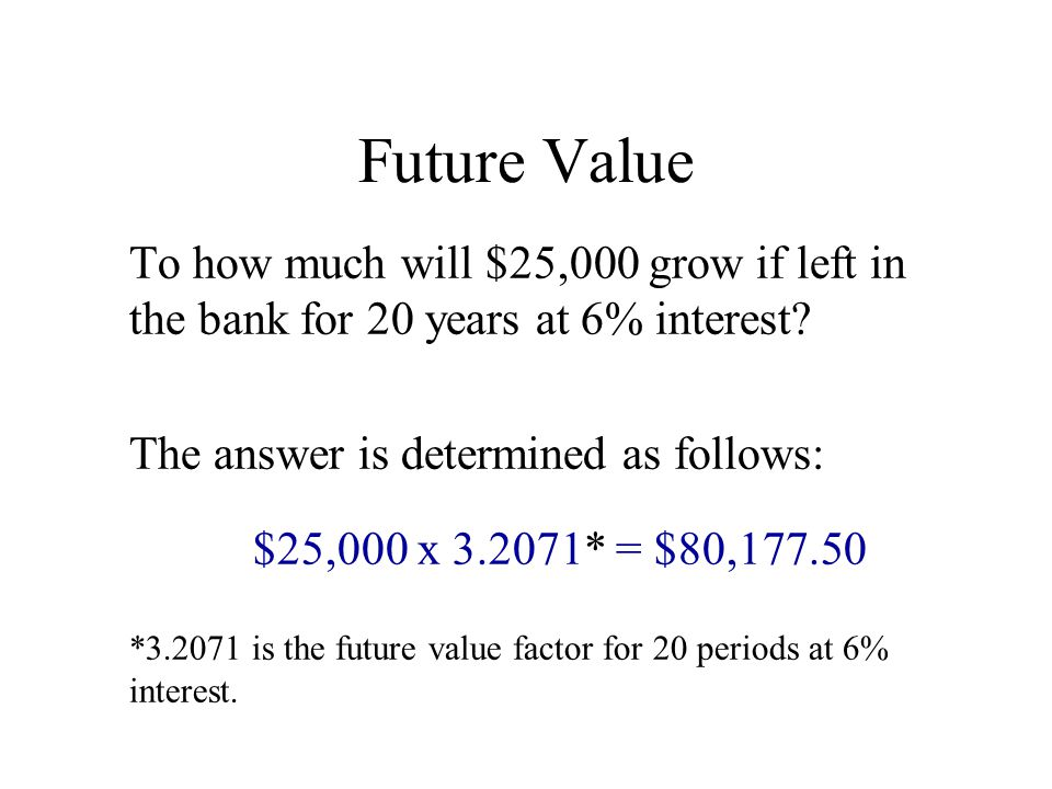 Future Value To how much will $25,000 grow if left in the bank for 20 years at 6% interest? The answer is determined as follows: $25,000 x 3.2071* = $