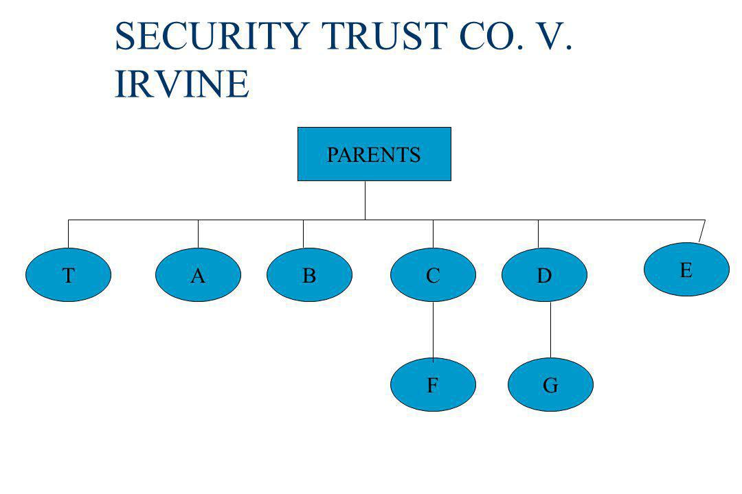 SECURITY TRUST CO. V. IRVINE PARENTS BATCD E GF