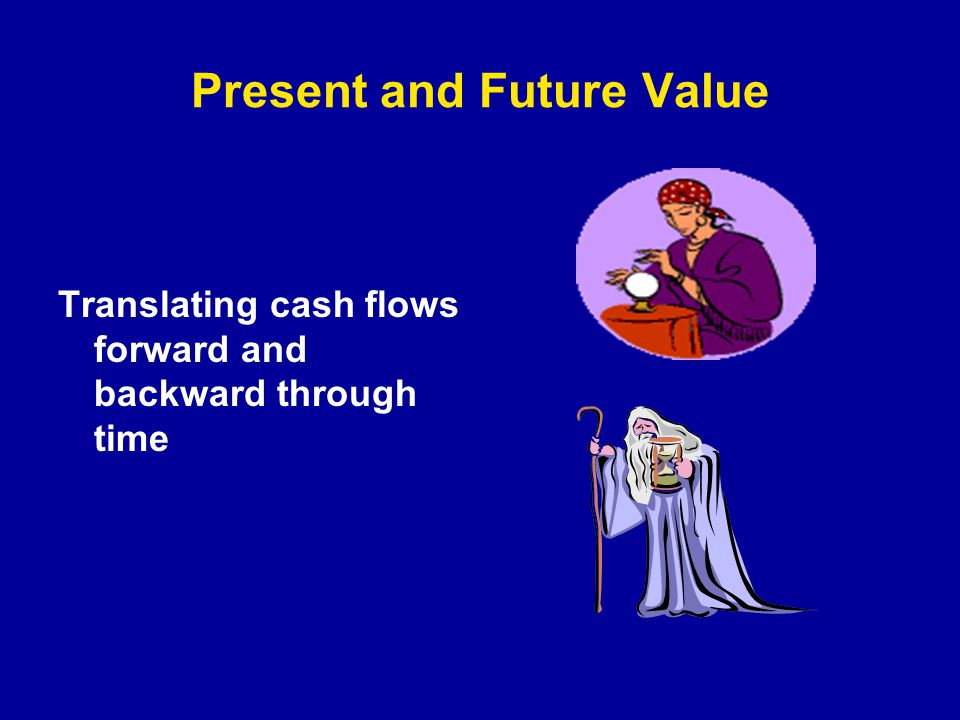 Present and Future Value Translating cash flows forward and backward through time