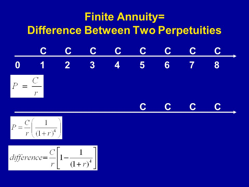 Finite Annuity= Difference Between Two Perpetuities CCCCCCCC012345678CCCCCCCCCCCC012345678CCCC