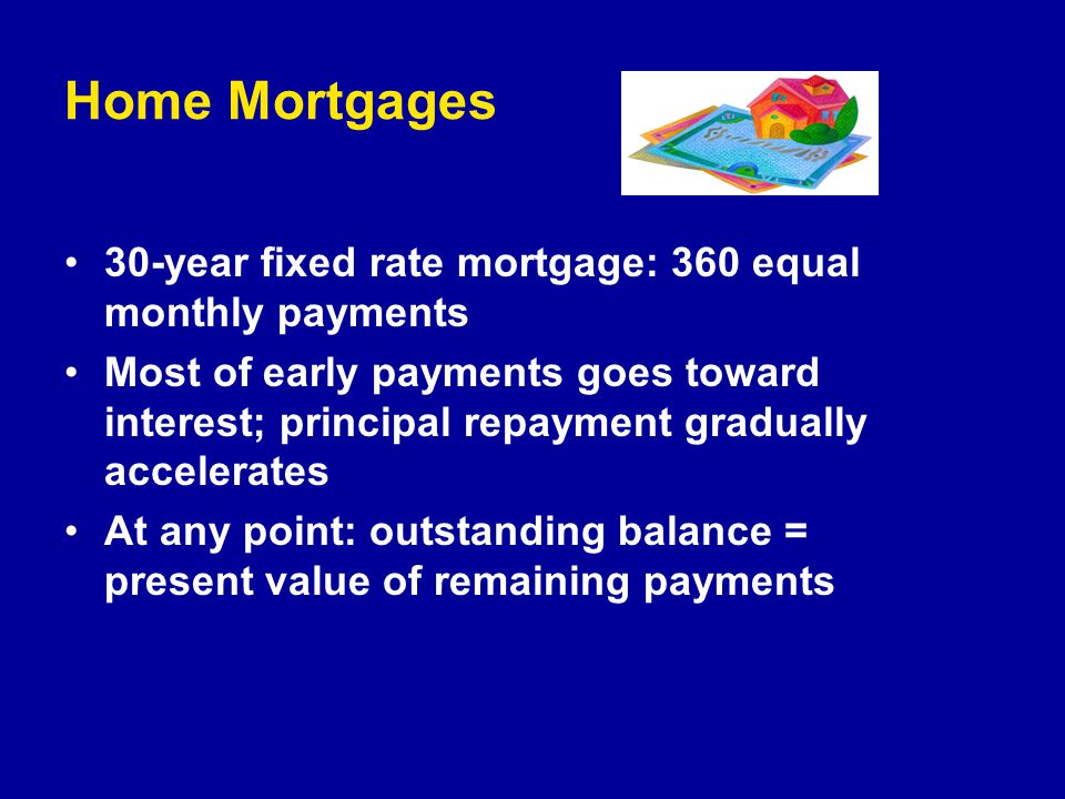 Home Mortgages 30-year fixed rate mortgage: 360 equal monthly payments Most of early payments goes toward interest; principal repayment gradually accelerates At any point: outstanding balance = present value of remaining payments