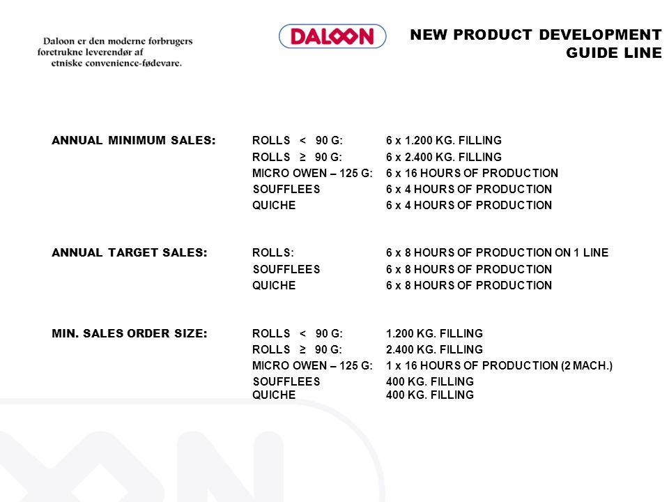 NEW PRODUCT DEVELOPMENT GUIDE LINE ANNUAL MINIMUM SALES: ROLLS < 90 G:6 x 1.200 KG. FILLING ROLLS ≥ 90 G:6 x 2.400 KG. FILLING MICRO OWEN – 125 G:6 x