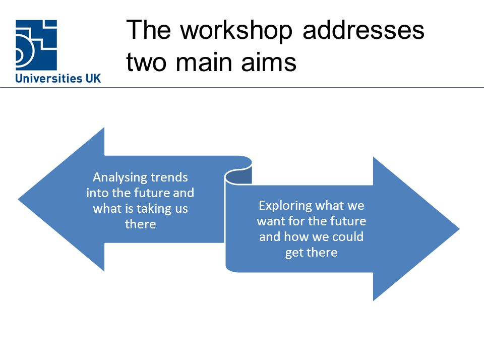 But addressing these trends is not simple Brand Positioning Investment Overseas academic and industry partners for research New competitors – US and Chinese universities Complex ethical and political landscape Diverse student and staffing needs New organisational challenges – HR, finance Wider range of degree models (1+2 etc)