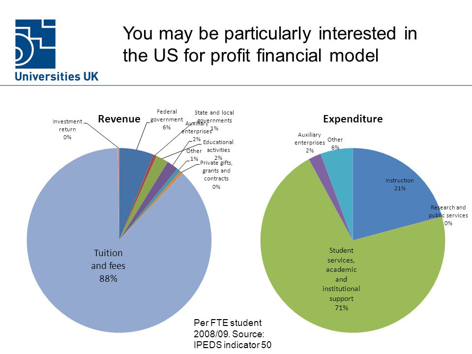 You may be particularly interested in the US for profit financial model Per FTE student 2008/09.