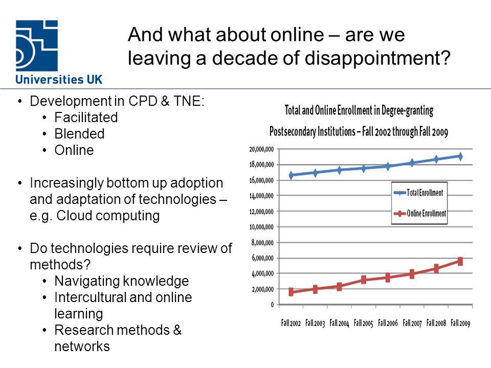 And what about online – are we leaving a decade of disappointment.
