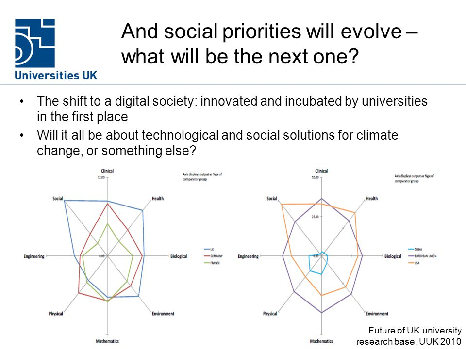 And social priorities will evolve – what will be the next one.