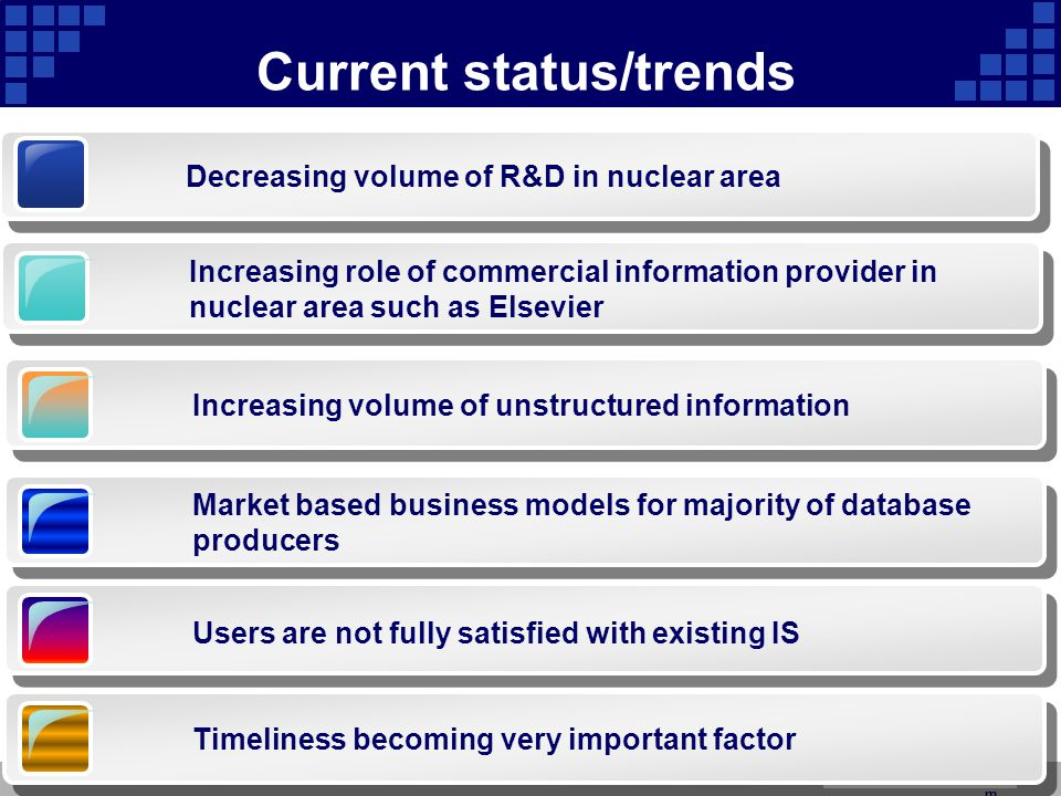 www.themegallery.co m Decreasing volume of R&D in nuclear area Increasing role of commercial information provider in nuclear area such as Elsevier Current status/trends Increasing volume of unstructured information Market based business models for majority of database producers Users are not fully satisfied with existing IS Timeliness becoming very important factor