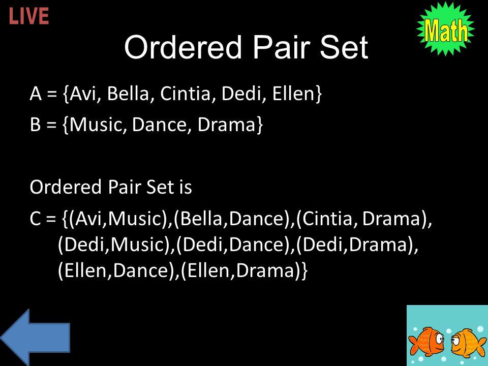 Cartesian Diagram AviCintiaDediBellaEllen Music Dance Drama A B
