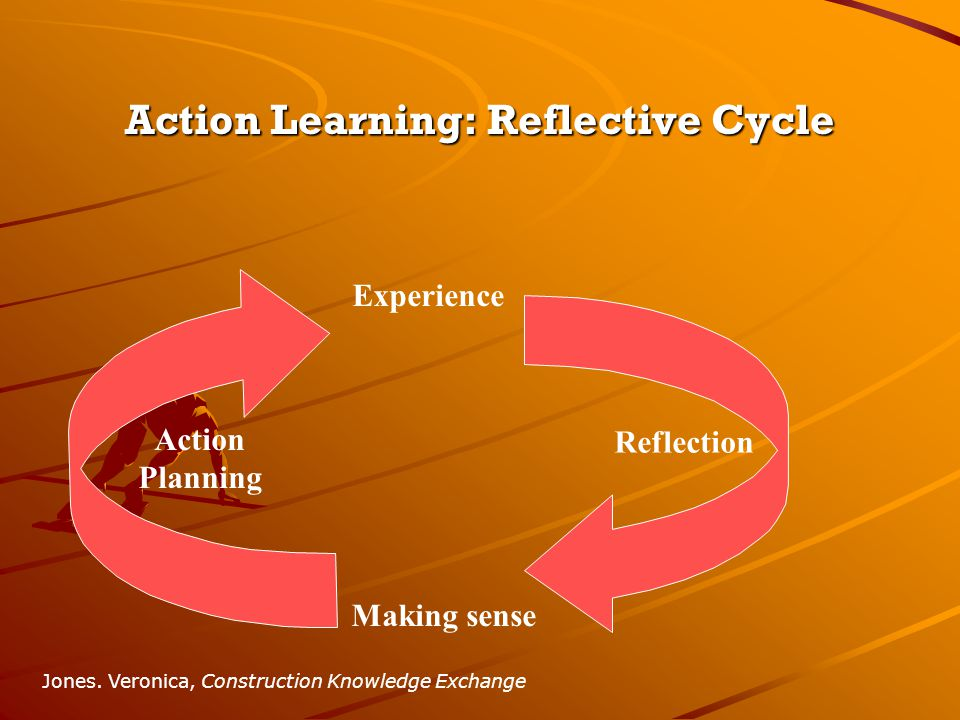 HOW ACTION LEARNING WORKS.