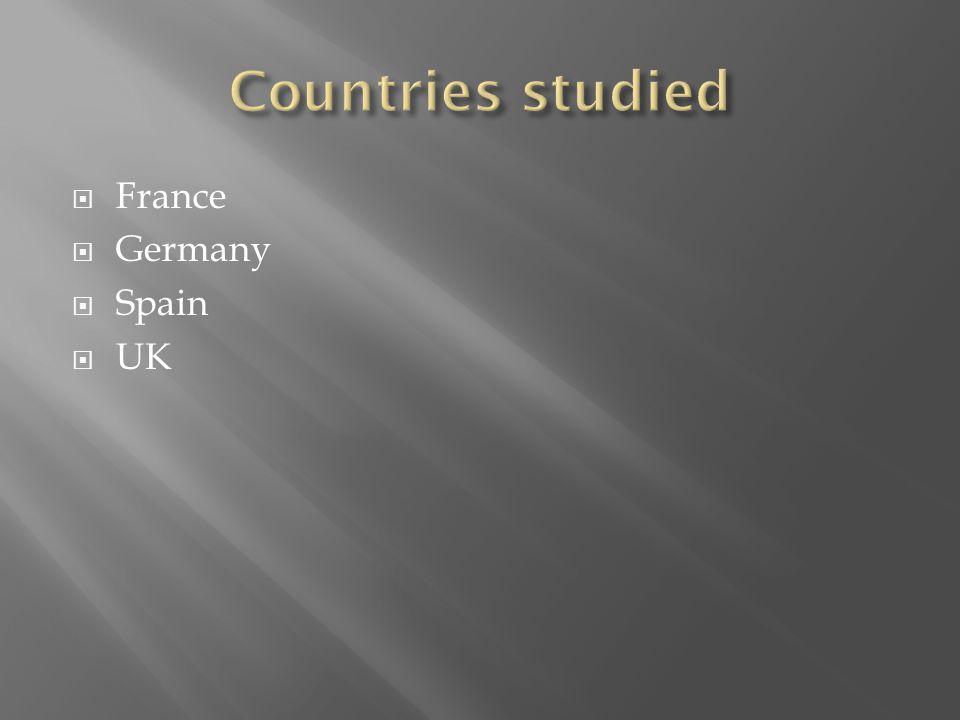  France  Germany  Spain  UK