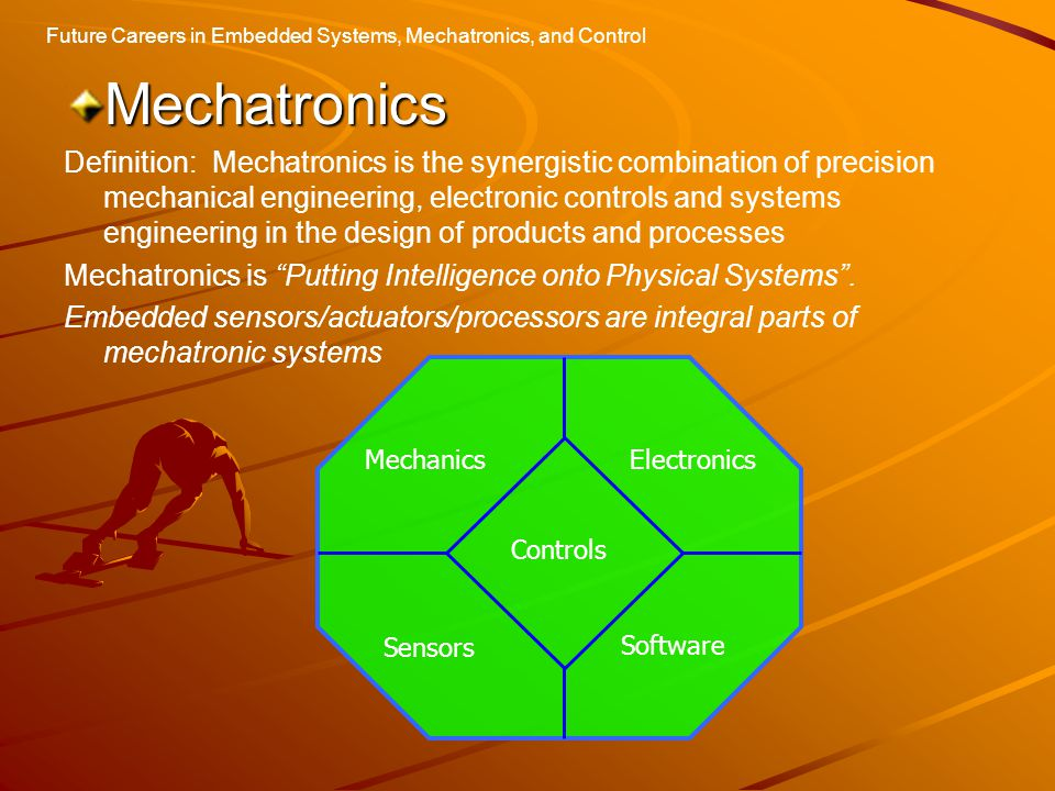 Future Careers in Embedded Systems, Mechatronics, and Control Mechatronics Definition: Mechatronics is the synergistic combination of precision mechanical engineering, electronic controls and systems engineering in the design of products and processes Mechatronics is Putting Intelligence onto Physical Systems .