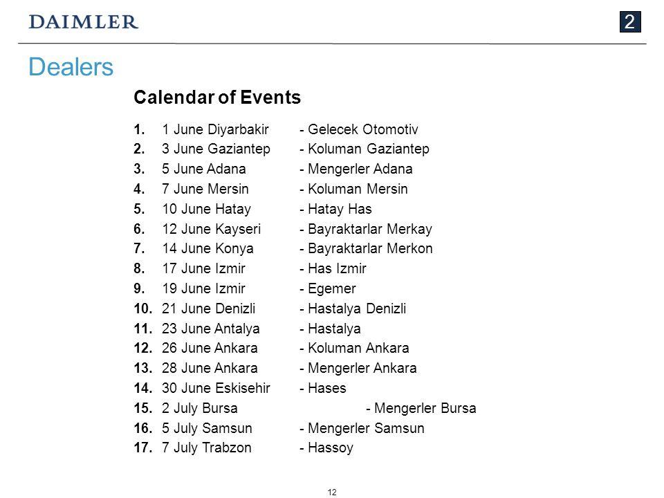 12 2 Calendar of Events 1. 1 June Diyarbakir- Gelecek Otomotiv 2. 3 June Gaziantep- Koluman Gaziantep 3. 5 June Adana- Mengerler Adana 4. 7 June Mersi