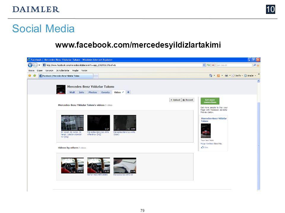 79 10 Social Media www.facebook.com/mercedesyildizlartakimi