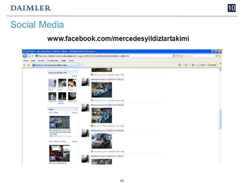 80 10 Social Media www.facebook.com/mercedesyildizlartakimi