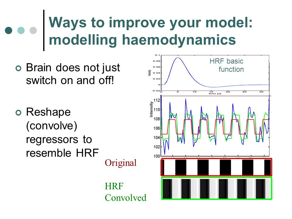 Ways to improve your model: modelling haemodynamics Brain does not just switch on and off.