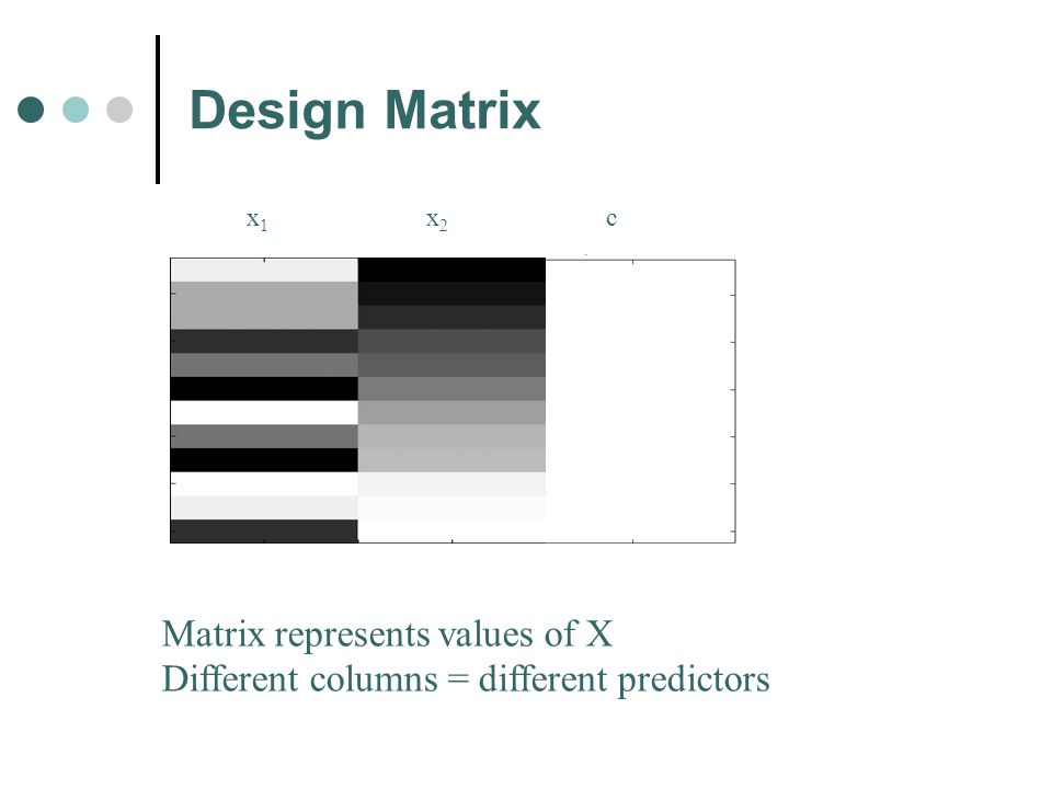 Design Matrix Matrix represents values of X Different columns = different predictors x 1 x 2 c