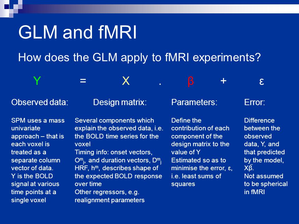 GLM and fMRI How does the GLM apply to fMRI experiments.