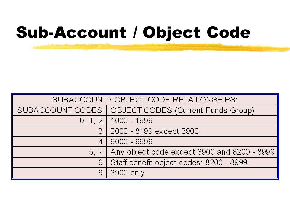 Sub-Account / Object Code