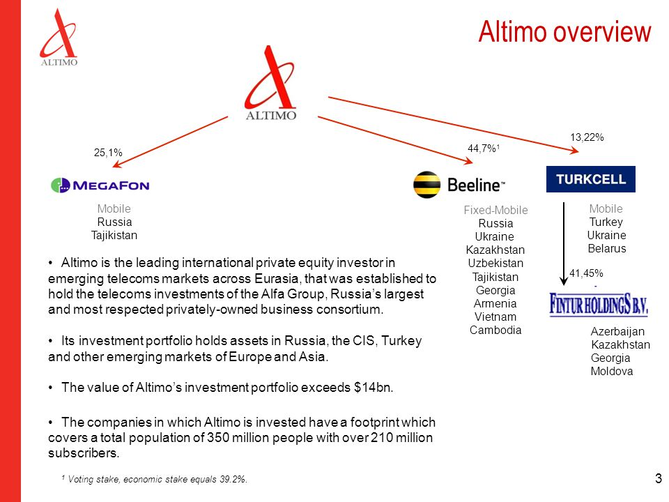 3 Altimo overview Fixed-Mobile Russia Ukraine Kazakhstan Uzbekistan Tajikistan Georgia Armenia Vietnam Cambodia Mobile Russia Tajikistan Mobile Turkey Ukraine Belarus 44,7% 1 25,1% 13,22% Azerbaijan Kazakhstan Georgia Moldova 41,45% Altimo is the leading international private equity investor in emerging telecoms markets across Eurasia, that was established to hold the telecoms investments of the Alfa Group, Russia's largest and most respected privately-owned business consortium.