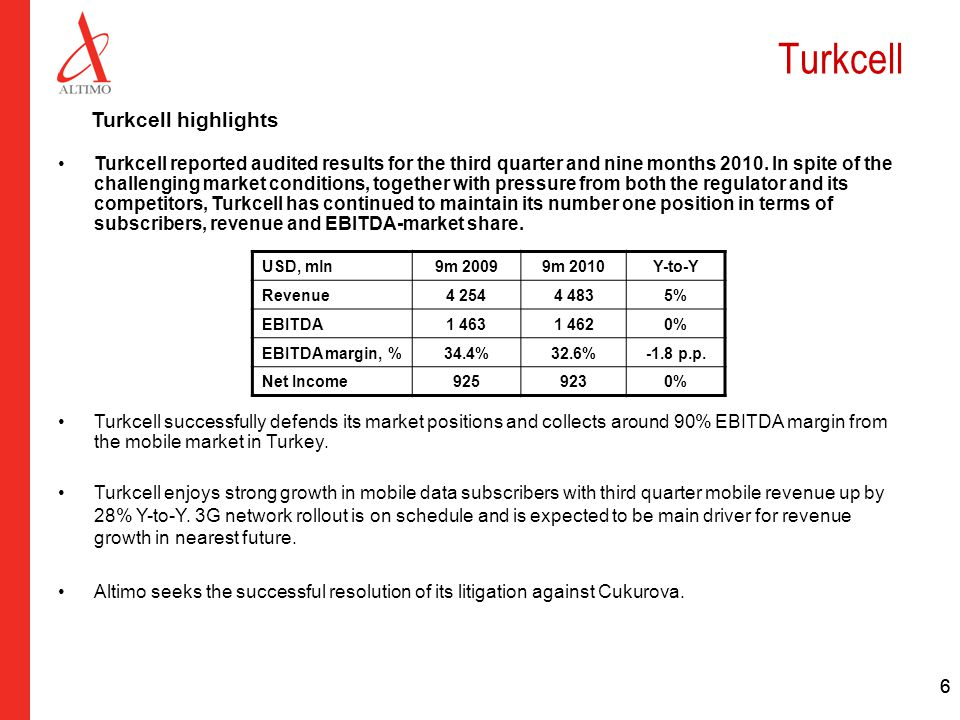 66 Turkcell Turkcell highlights Turkcell reported audited results for the third quarter and nine months 2010.