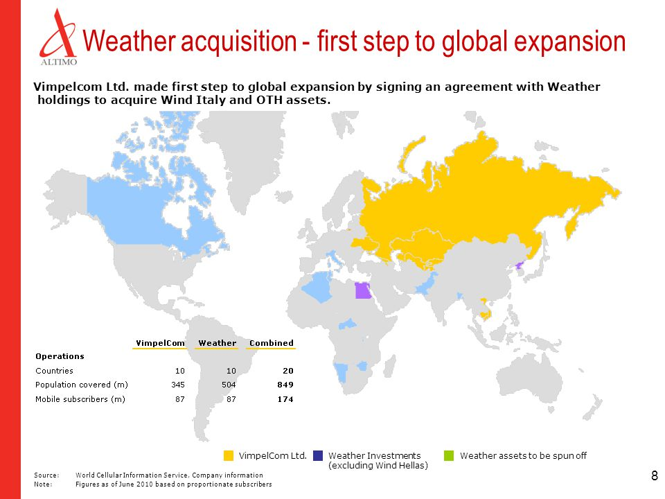 8 Weather acquisition - first step to global expansion Source:World Cellular Information Service, Company information Note: Figures as of June 2010 ba