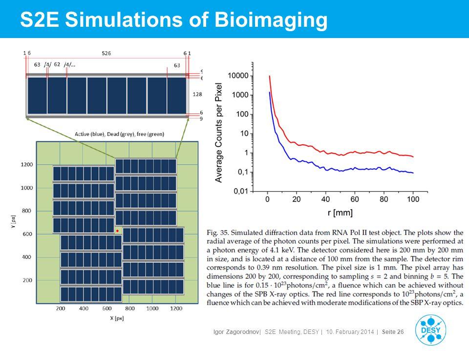 Igor Zagorodnov| S2E Meeting, DESY | 10. February 2014 | Seite 27 S2E Simulations of Bioimaging