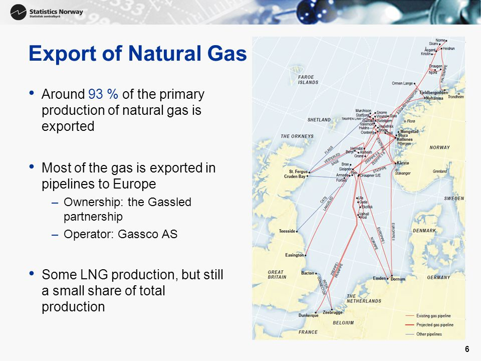 6 Export of Natural Gas Around 93 % of the primary production of natural gas is exported Most of the gas is exported in pipelines to Europe –Ownership: the Gassled partnership –Operator: Gassco AS Some LNG production, but still a small share of total production