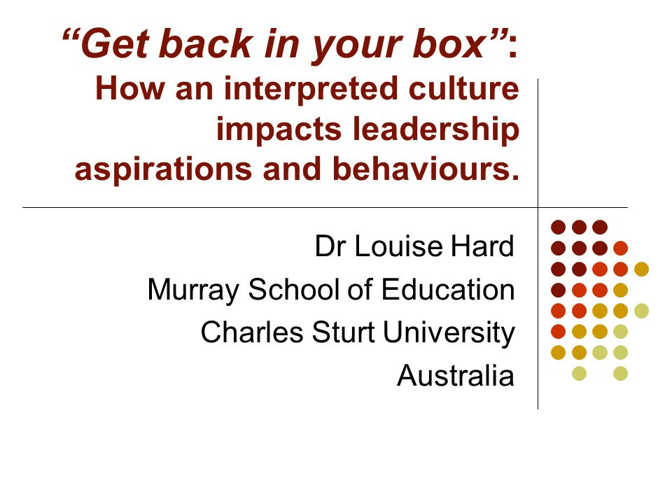 Get back in your box : How an interpreted culture impacts leadership aspirations and behaviours.
