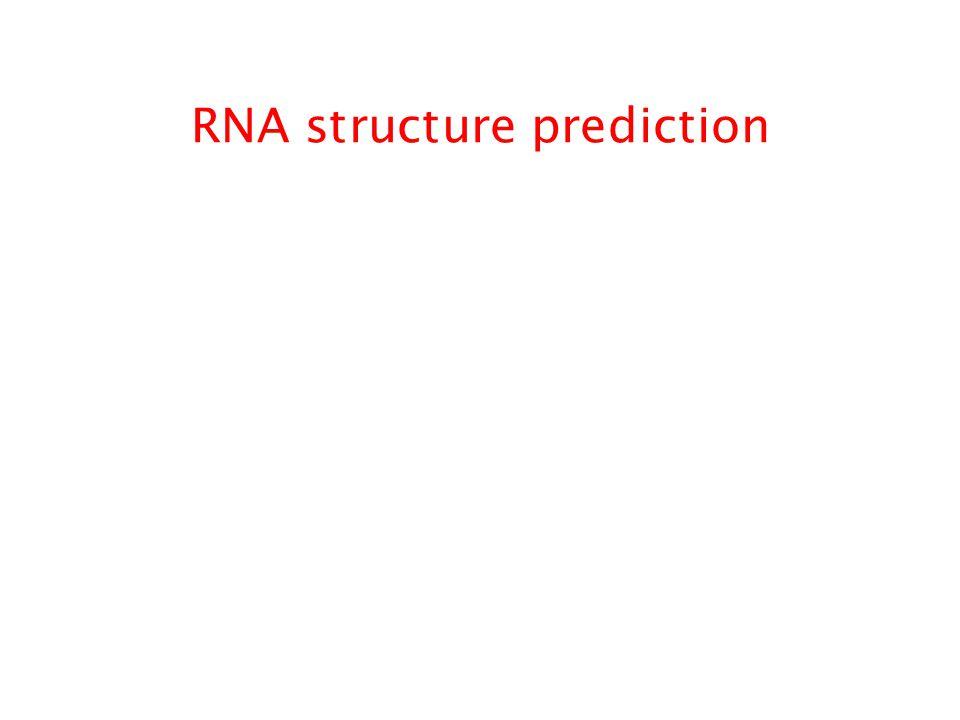 RNA structure prediction